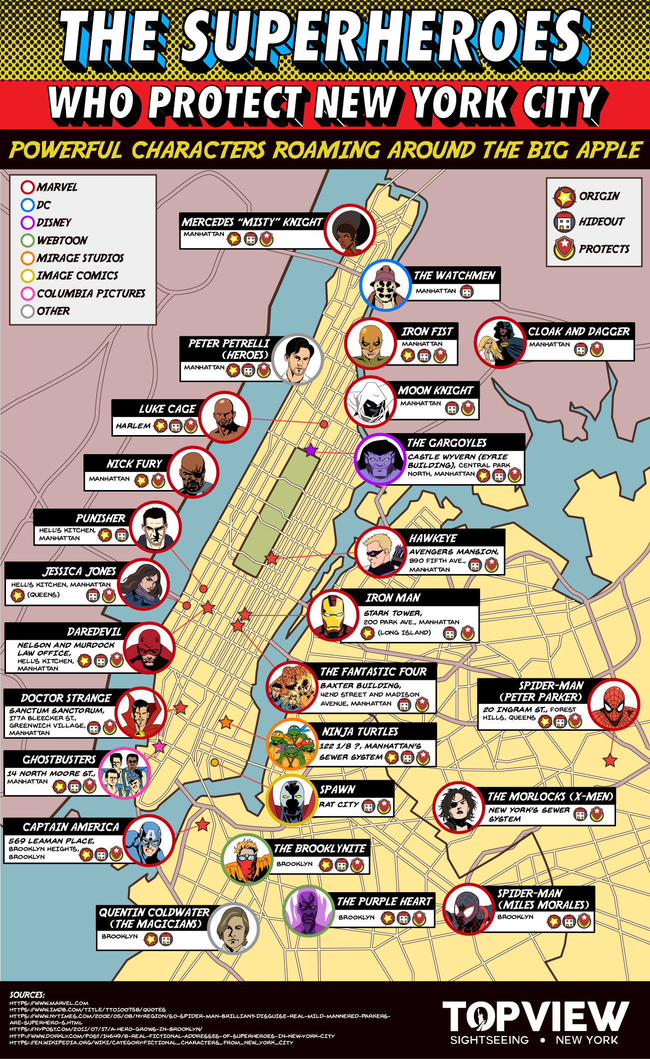 Mapa de Nova York e seus super-herois (Top View Sightseeing)